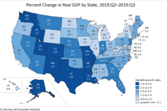 BEA map showing third-quarter 2019 state-by-state change in GDP