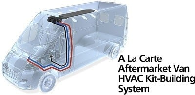A picture of the Webasto a la carte aftermarket HVAC kit system