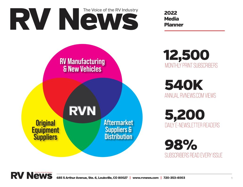 Picture of the 2022 RV News Magazine Media Kit front cover